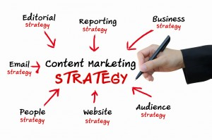 content-marketing-services-1024x680